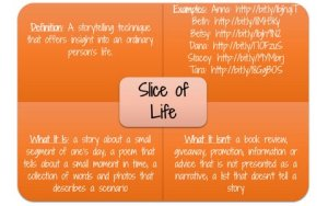 Slice of Life graphic